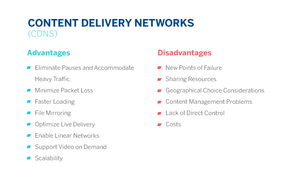 BBVA-OpenMind-Banafs-Content Delivery Networks-CDNs-pros-cons