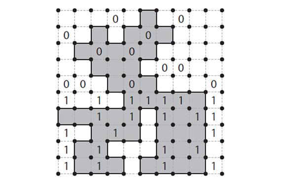BBVA-OpenMind-Solucion_1-2