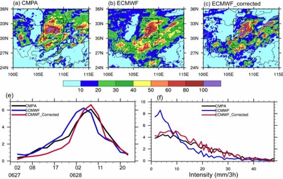 BBVA-OpenMind-Como afrontar las catastrofes naturales causadas por el cambio climatico 3- Los modelos matemáticos ayudan a pronosticar los fenómenos extremos y sus consecuencias, pero necesitan mayores desarrollos para afinar su precisión y aumentar su capacidad de anticipación. Imagen: WMO